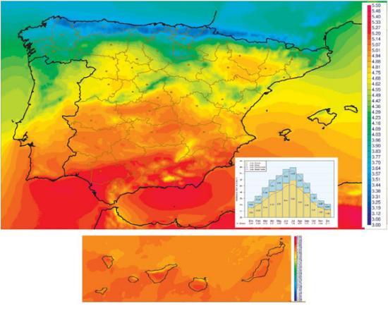 Atlas de radiación solar