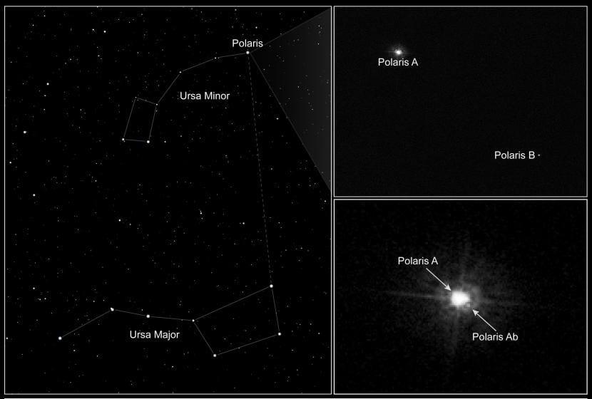Cómo encontrar la estrella polar