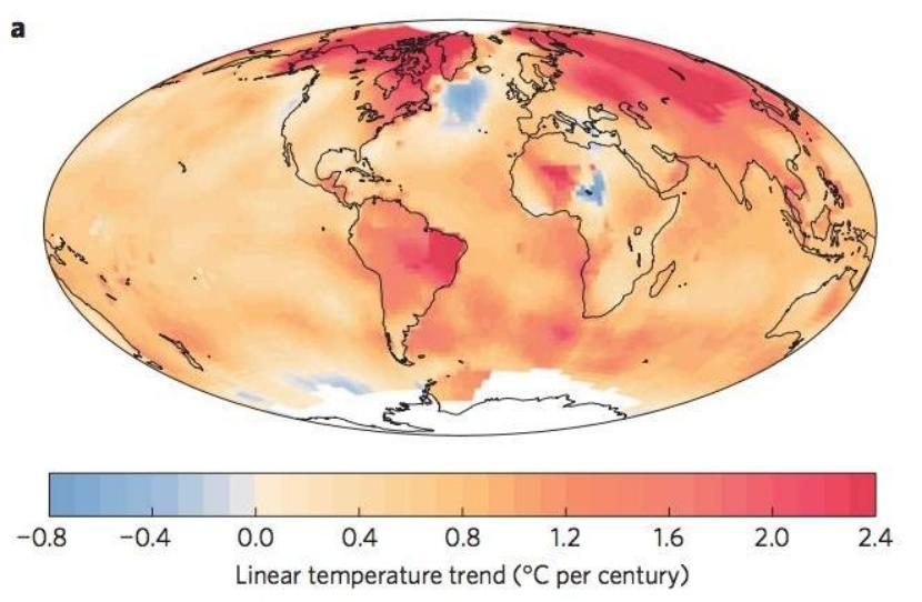 Diferencia de temperatura en superficie desde 1901