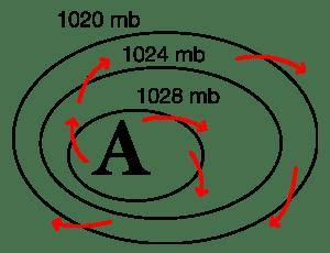 Un anticiclón en un mapa de presiones atmosféricas