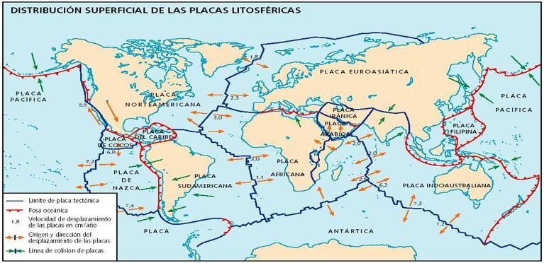 Placas litosférica