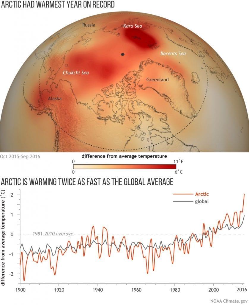Imagen - NOAA