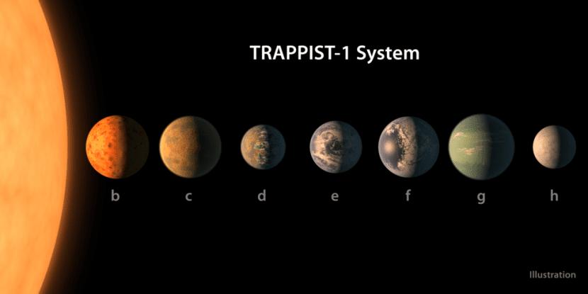 Exoplanetas descubiertos por la NASA