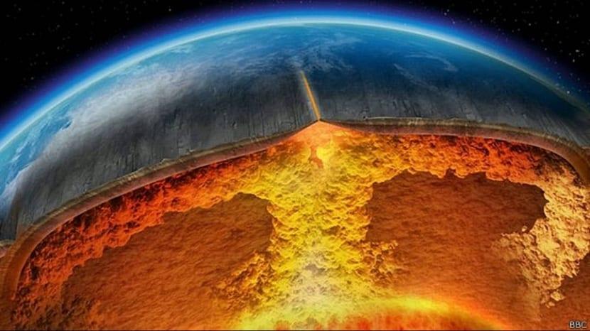 En el interior de la tierra se encuentran el núcleo y el manto terrestre