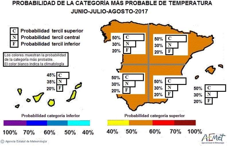 Anomalía de temperatura para el verano del 2017