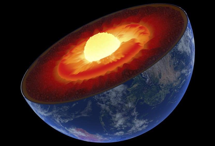 capas internas del planeta tierra nucleo magma