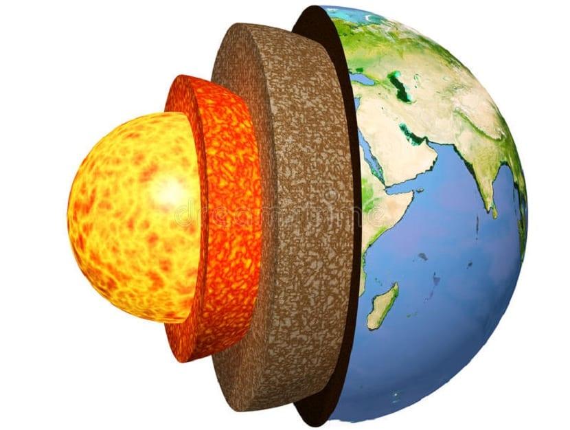 Resultado de imagen para Estructura de la Tierra
