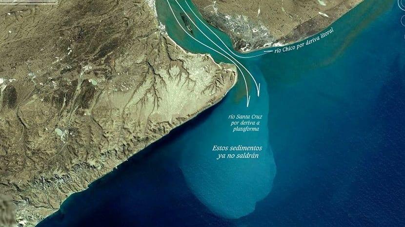 Advección marina