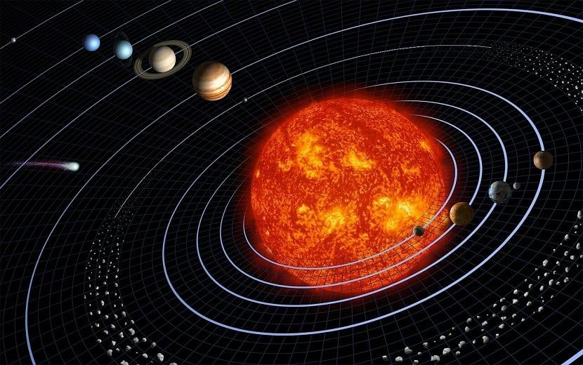 Mercurio en el sistema solar