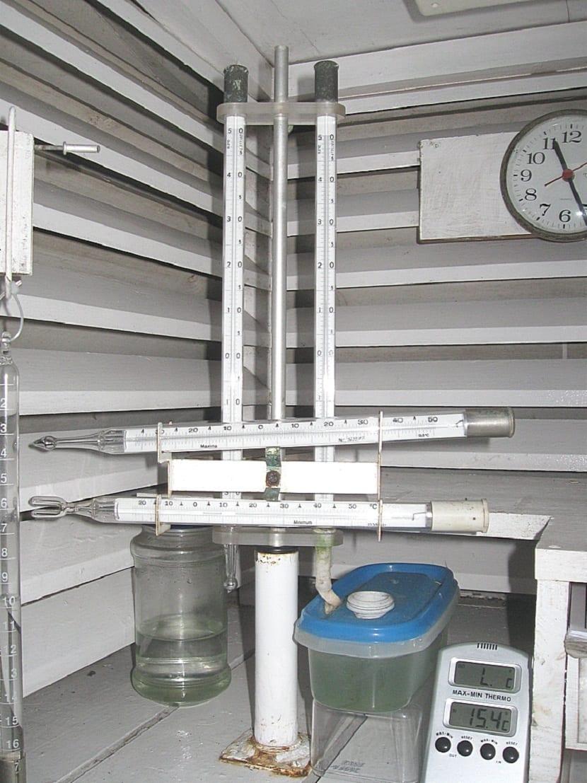 Psicrómetro para la humedad
