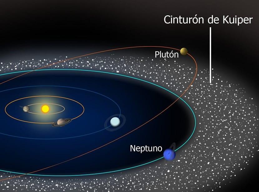 orbita de Pluton