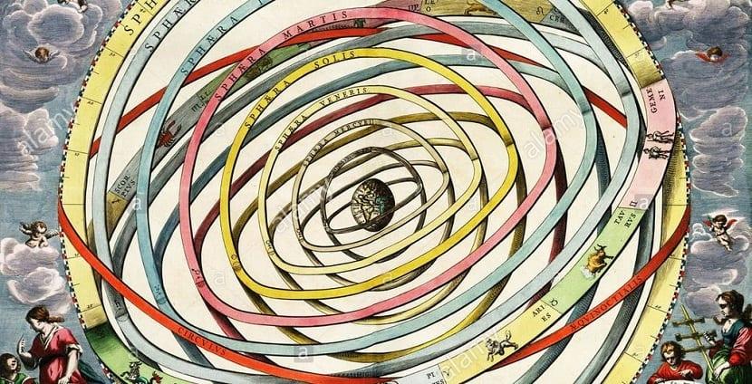 Biblia y teoria geocentrica