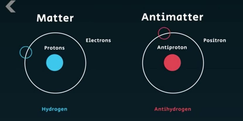 Antimateria particulas