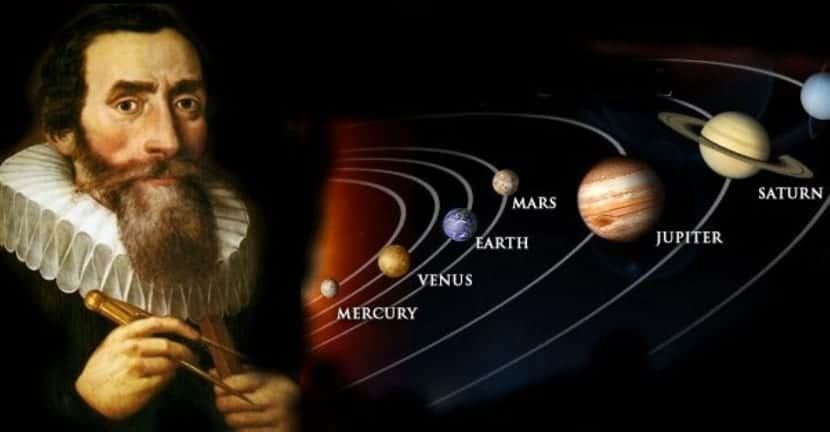 Descubrimientos de Kepler