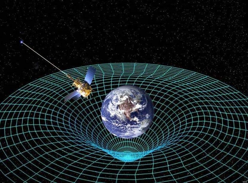 Efecto de la gravedad