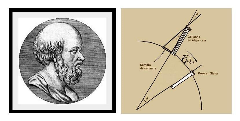 Cálculos y descubrimientos de Eratóstenes