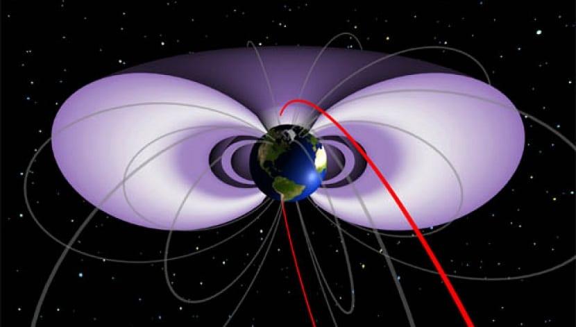 Actuación del campo magnético