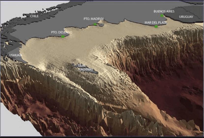 Partes de la plataforma continental