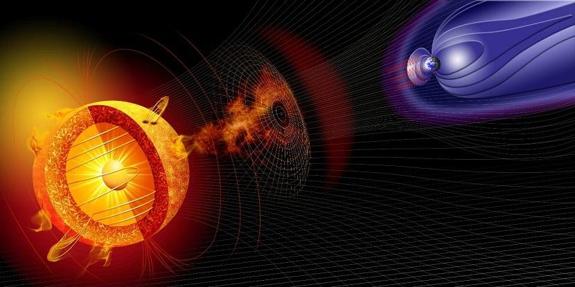 Proteccion de la magnetosfera