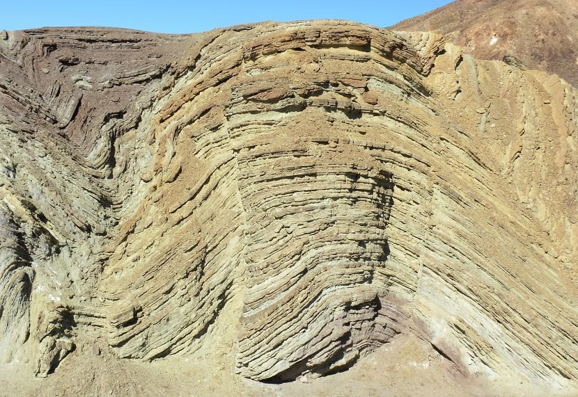 Pliegue anticlinal