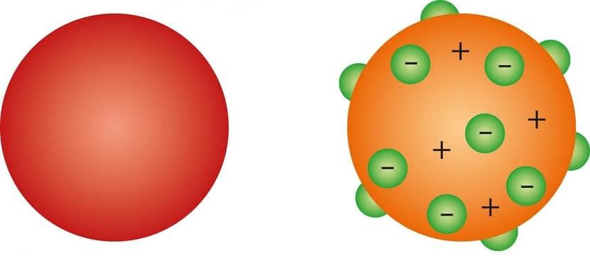 Como estudiar el modelo atómico de Thomson
