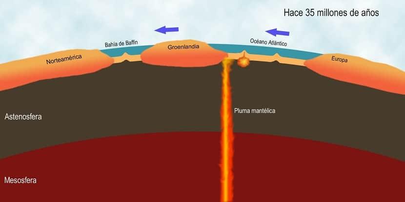 astenosfera características