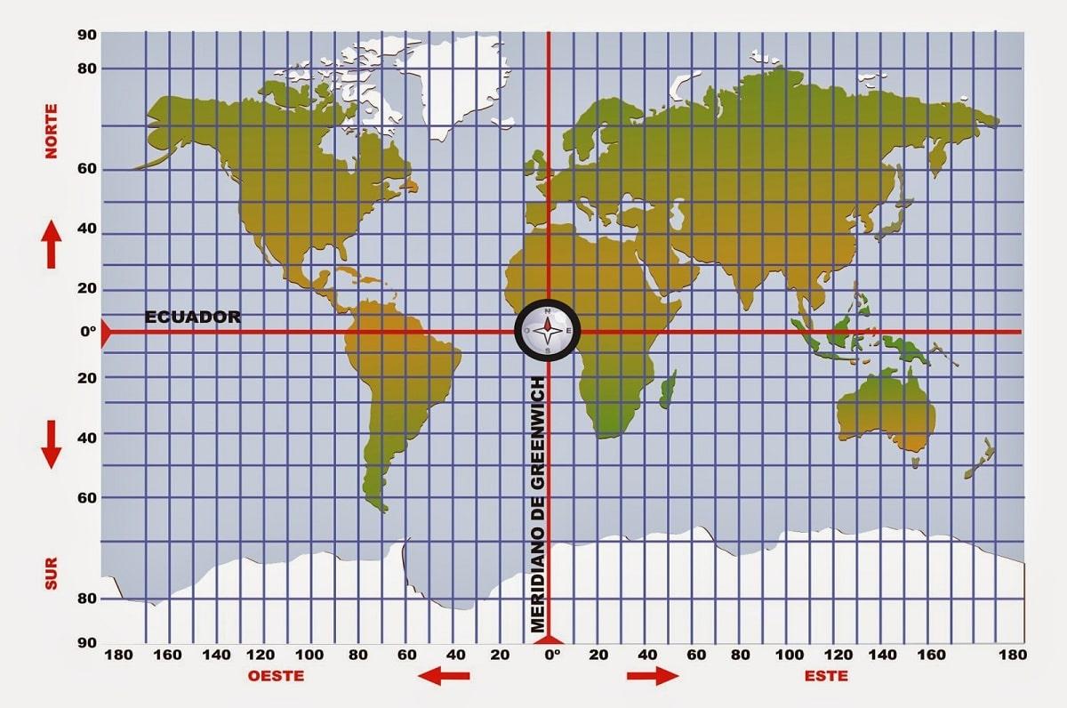 Mapa de coordenadas