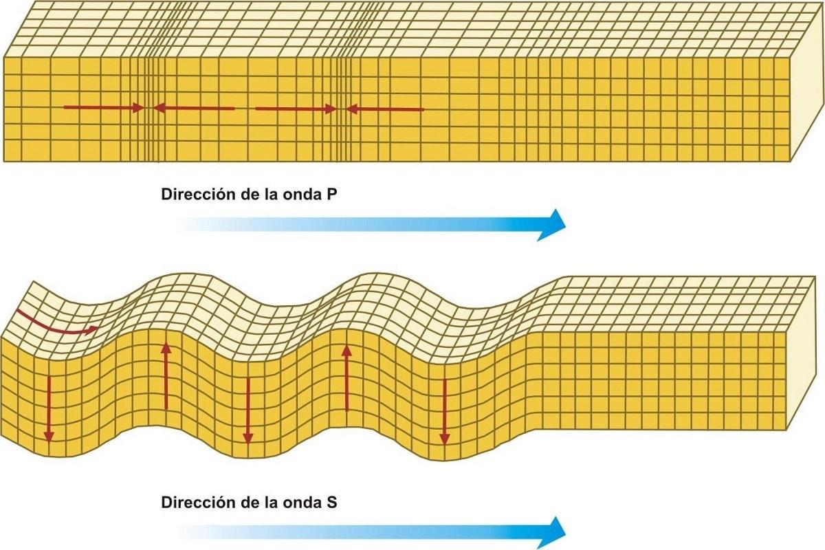 ondas sismicas