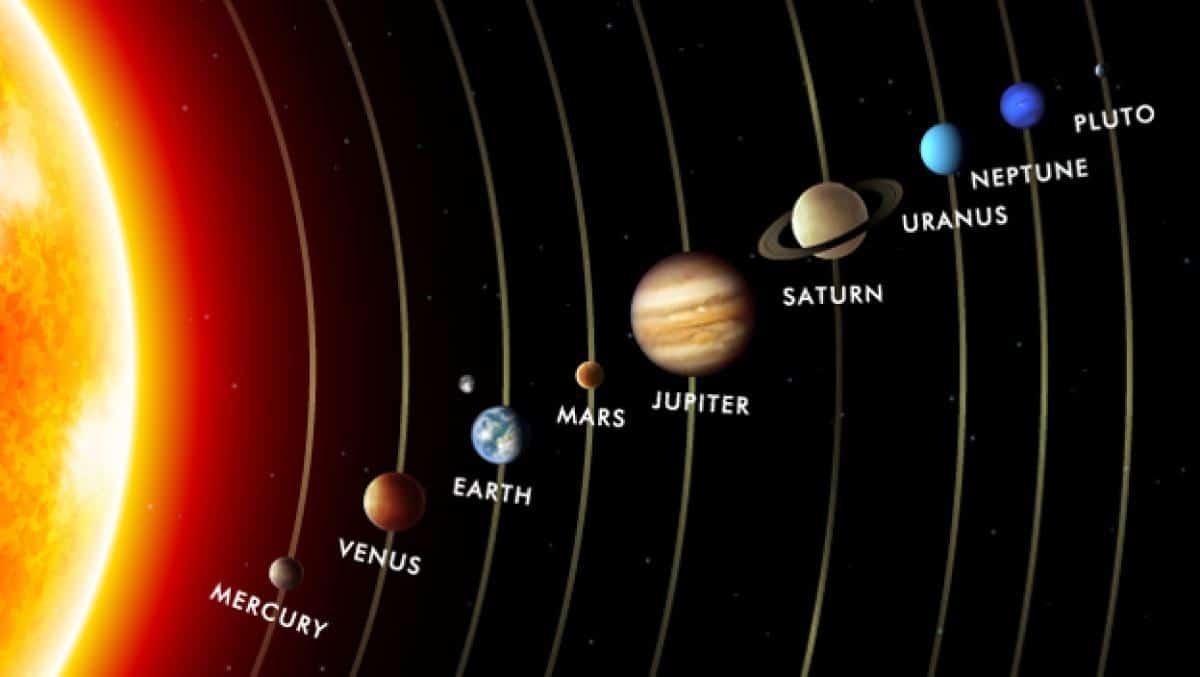 alineacion de planetas