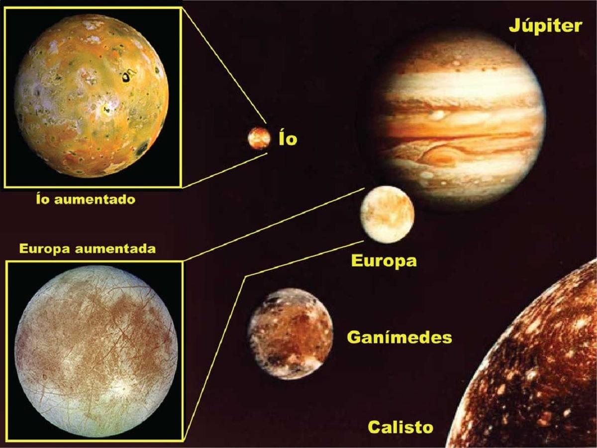 satélites de jupiter