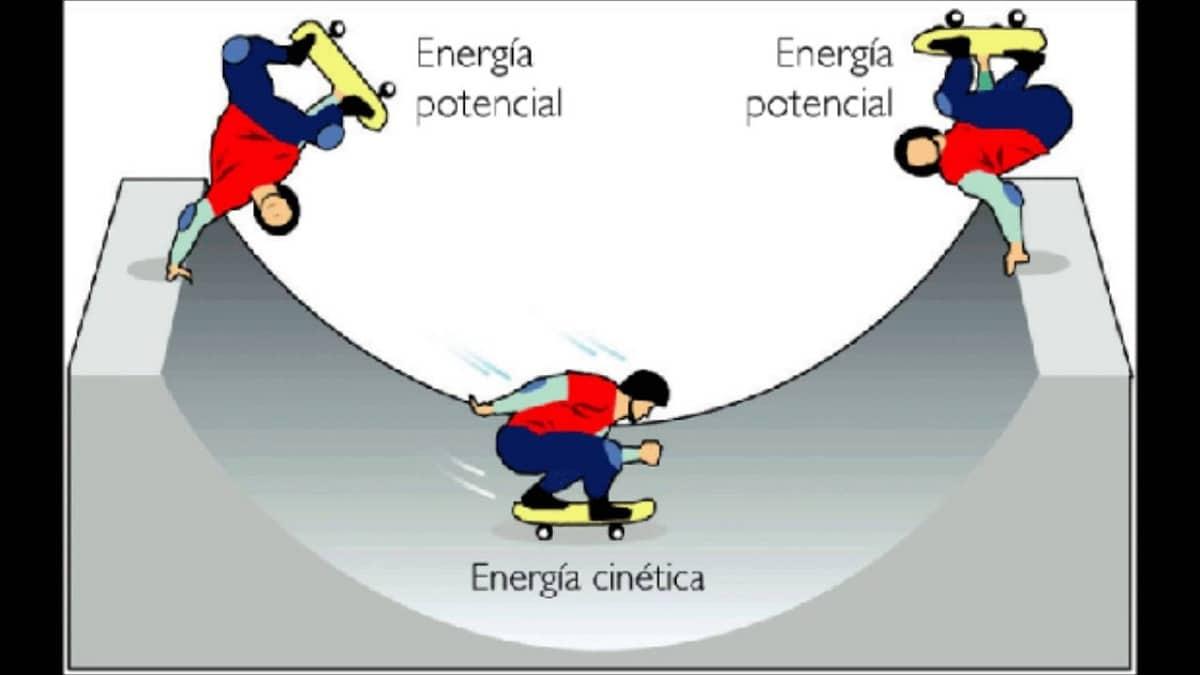 cambios de energia