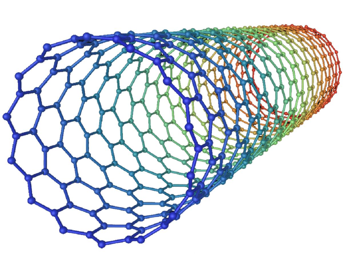 estructuras de fullerenos