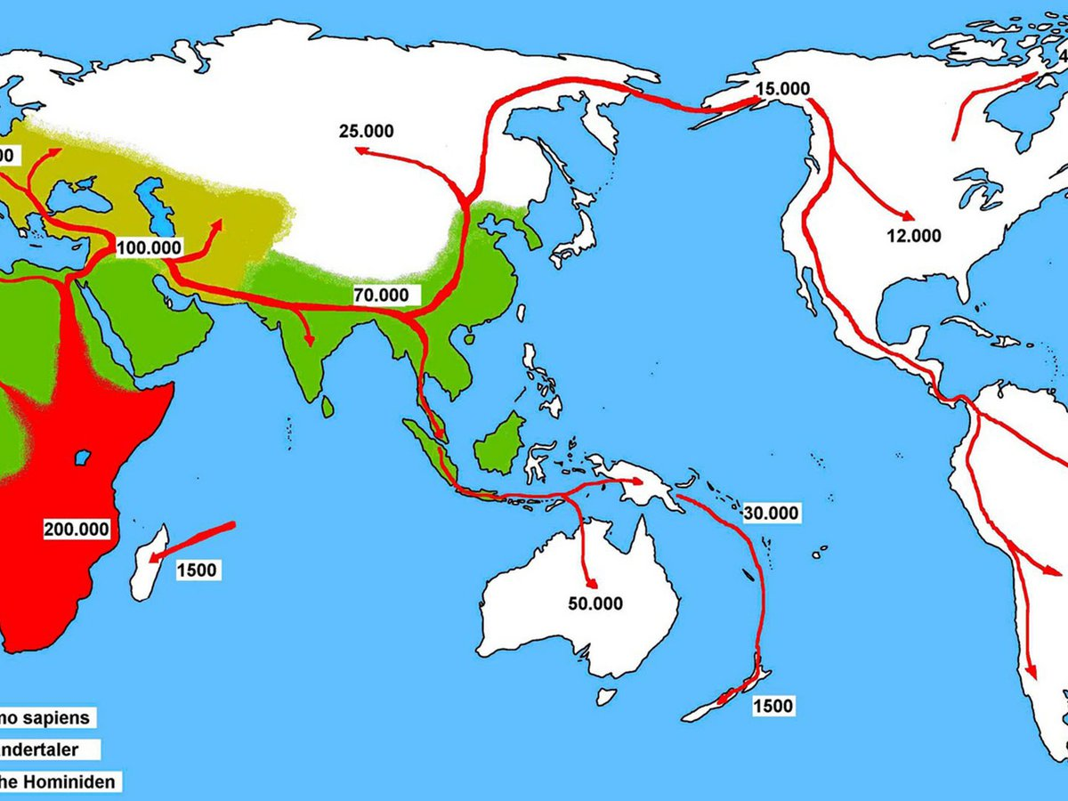 teorias acerca de la expansion humana