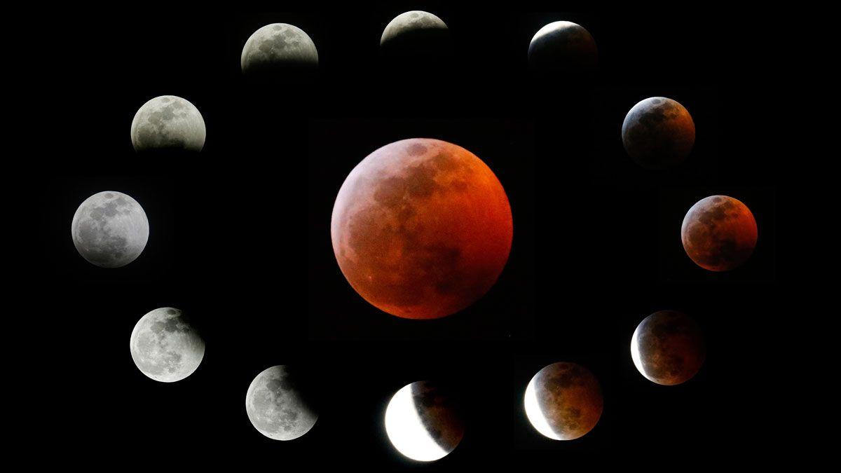 tipos de eclipse